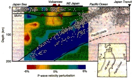 Explanatory note for the japan sea geotraverse east west vertical cross section gumiabroncs Images